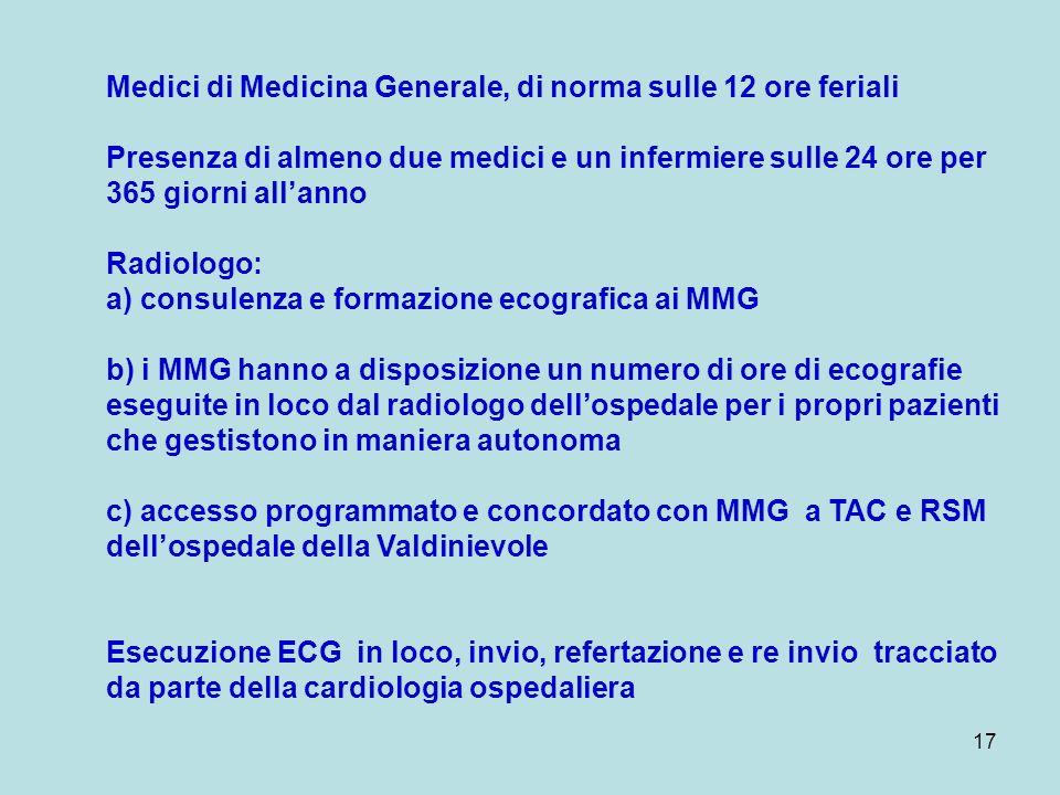 17 Medici di Medicina Generale, di norma sulle 12 ore feriali Presenza di almeno due medici e un infermiere sulle 24 ore per 365 giorni allanno Radiol