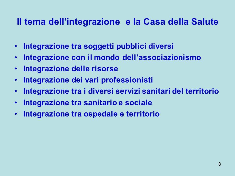 8 Il tema dellintegrazione e la Casa della Salute Integrazione tra soggetti pubblici diversi Integrazione con il mondo dellassociazionismo Integrazion