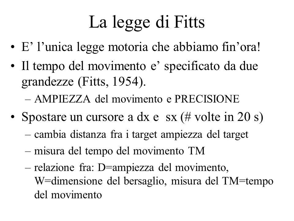 La legge di Fitts E lunica legge motoria che abbiamo finora.