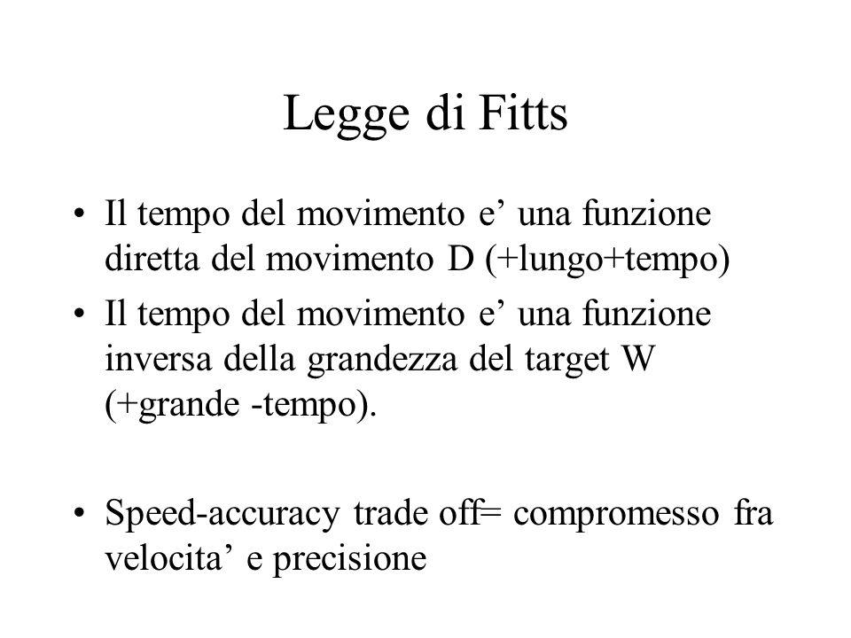 Legge di Fitts Il tempo del movimento e una funzione diretta del movimento D (+lungo+tempo) Il tempo del movimento e una funzione inversa della grandezza del target W (+grande -tempo).