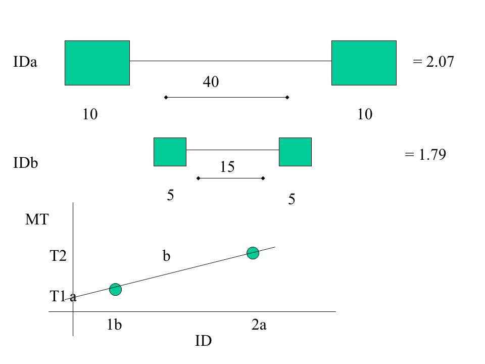 10 40 5 5 15 IDa IDb = 2.07 = 1.79 ID 1b2a MT a b T1 T2