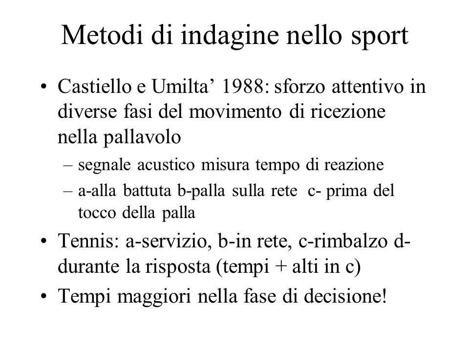 Metodi di indagine nello sport Castiello e Umilta 1988: sforzo attentivo in diverse fasi del movimento di ricezione nella pallavolo –segnale acustico misura tempo di reazione –a-alla battuta b-palla sulla rete c- prima del tocco della palla Tennis: a-servizio, b-in rete, c-rimbalzo d- durante la risposta (tempi + alti in c) Tempi maggiori nella fase di decisione!