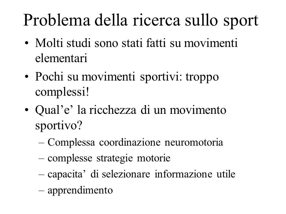 Problema della ricerca sullo sport Molti studi sono stati fatti su movimenti elementari Pochi su movimenti sportivi: troppo complessi.