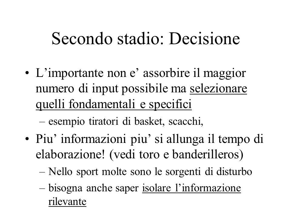 Filtrare le informazioni Informazioni esterne possono essere fuorvianti –rumore esterno/azione diversa proporzione per: –basket, tiro a segno, atletica, golf.