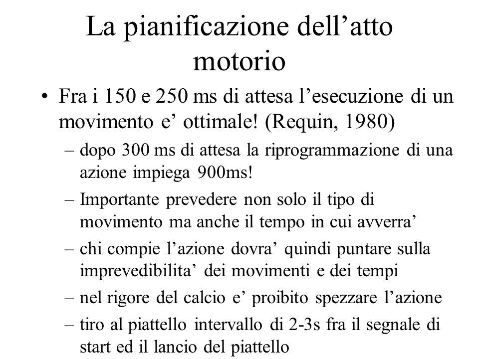 La pianificazione dellatto motorio Fra i 150 e 250 ms di attesa lesecuzione di un movimento e ottimale.