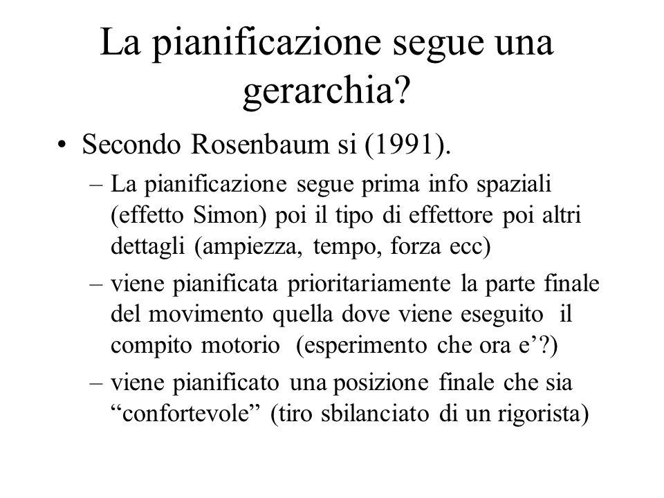 La pianificazione segue una gerarchia.Secondo Rosenbaum si (1991).