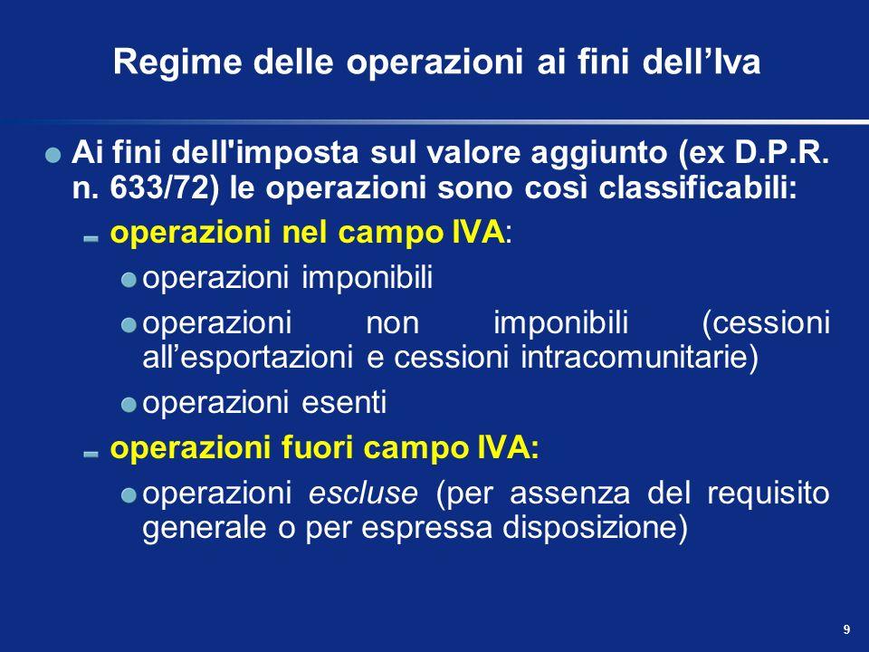 8 Operazioni che rientrano nel campo di applicazione dellIva Art. 1 del DPR n. 633/72 Sono soggette al regime IVA le cessioni di beni e le prestazioni