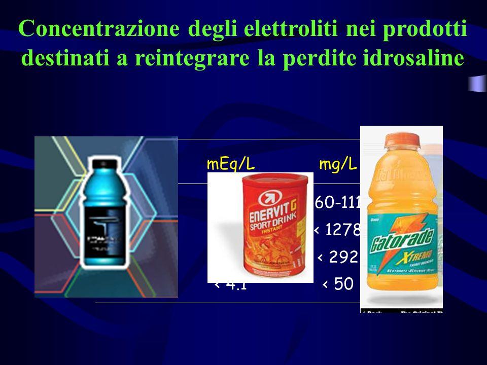 Ione Sodio Cloro Potassio Magnesio mEq/L 20-50 < 36 < 7.5 < 4.1 mg/L 460-1110 < 1278 < 292 < 50 Concentrazione degli elettroliti nei prodotti destinat