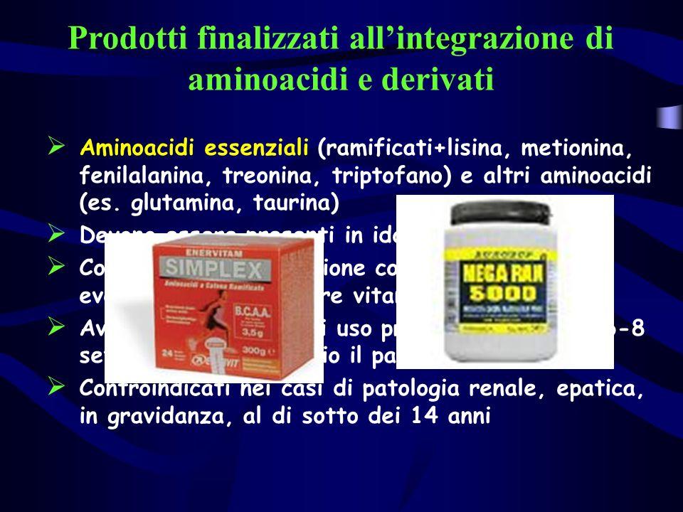 Prodotti finalizzati allintegrazione di aminoacidi e derivati Aminoacidi essenziali (ramificati+lisina, metionina, fenilalanina, treonina, triptofano)