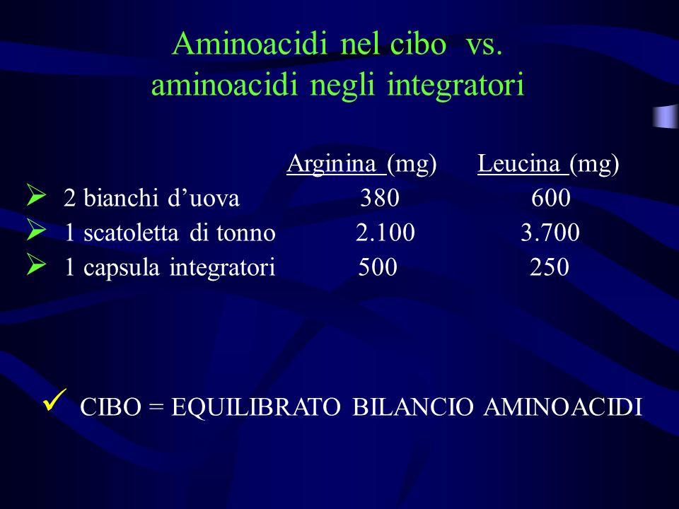 Aminoacidi nel cibo vs. aminoacidi negli integratori Arginina (mg) Leucina (mg) 2 bianchi duova 380 600 1 scatoletta di tonno 2.100 3.700 1 capsula in