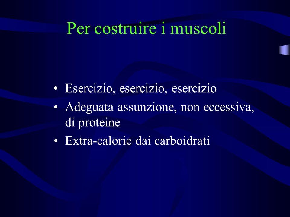 Per costruire i muscoli Esercizio, esercizio, esercizio Adeguata assunzione, non eccessiva, di proteine Extra-calorie dai carboidrati