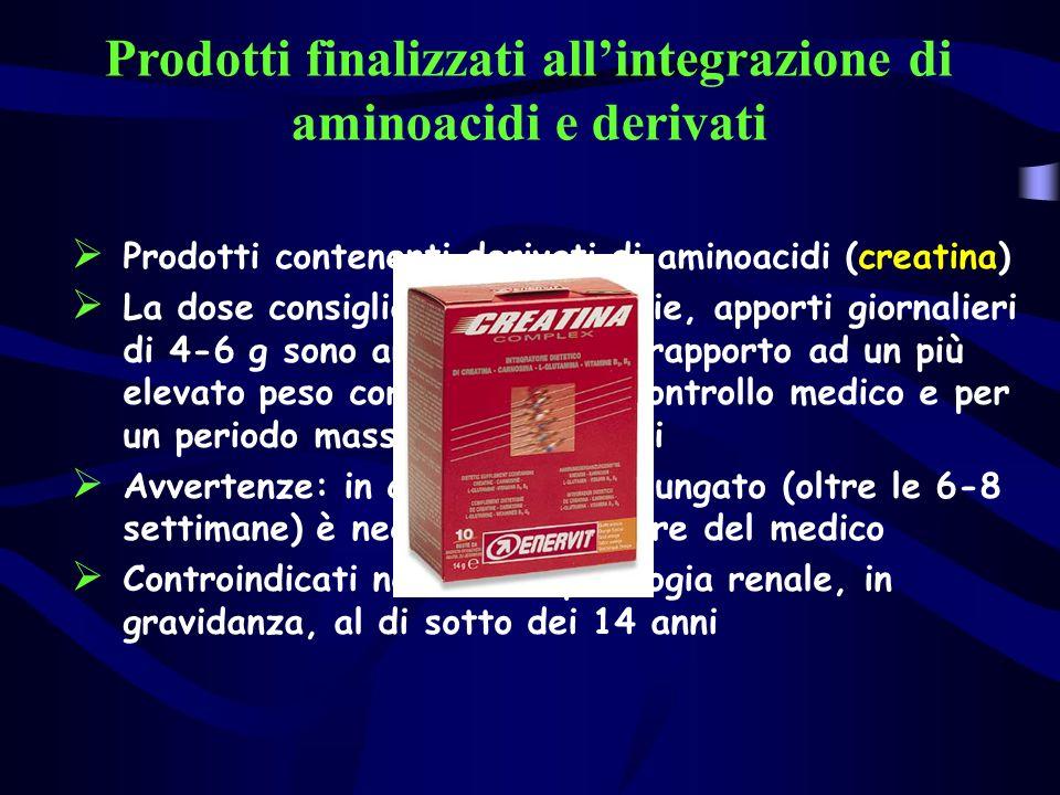 Prodotti finalizzati allintegrazione di aminoacidi e derivati Prodotti contenenti derivati di aminoacidi (creatina) La dose consigliata è di 3 gr/die,