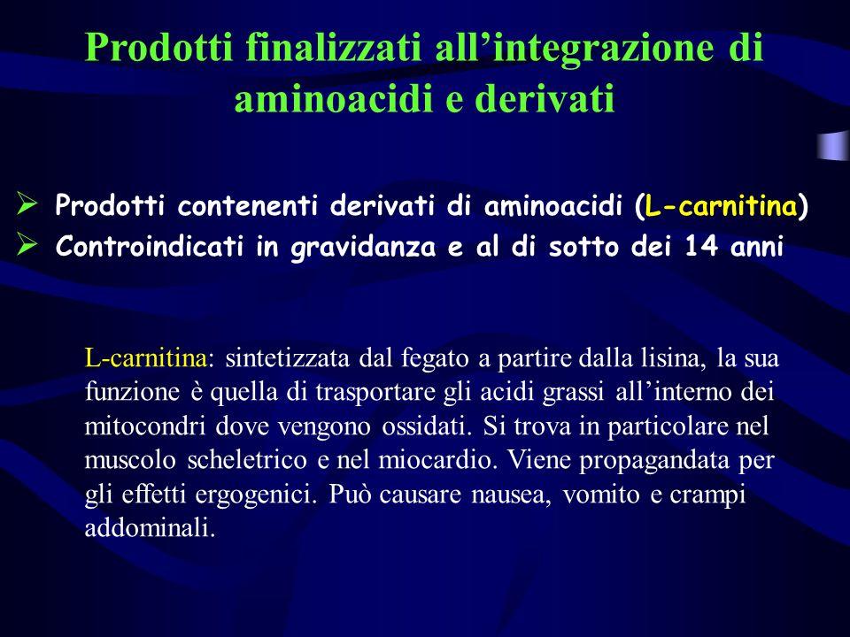 Prodotti finalizzati allintegrazione di aminoacidi e derivati Prodotti contenenti derivati di aminoacidi (L-carnitina) Controindicati in gravidanza e