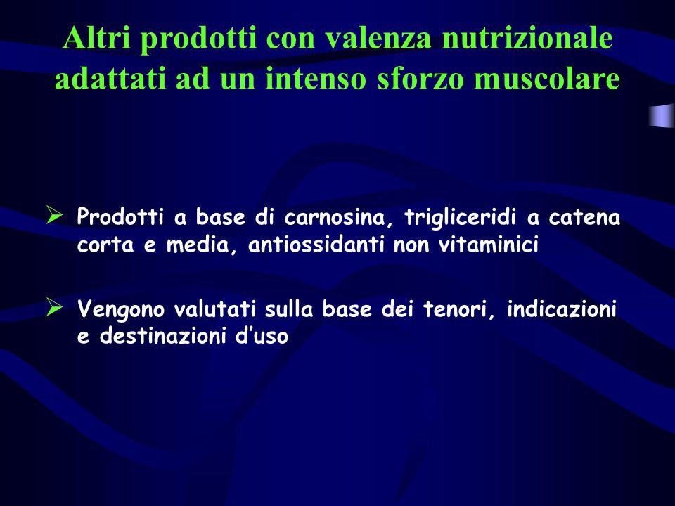 Altri prodotti con valenza nutrizionale adattati ad un intenso sforzo muscolare Prodotti a base di carnosina, trigliceridi a catena corta e media, ant