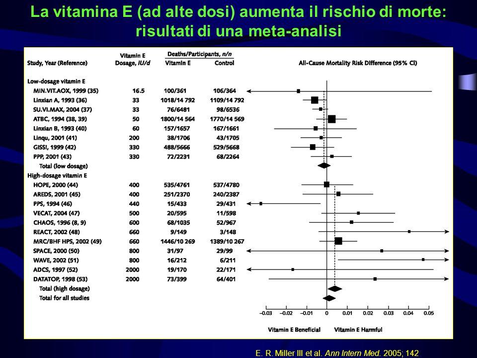 E. R. Miller III et al. Ann Intern Med. 2005; 142 La vitamina E (ad alte dosi) aumenta il rischio di morte: risultati di una meta-analisi