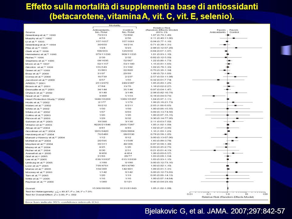 Effetto sulla mortalità di supplementi a base di antiossidanti (betacarotene, vitamina A, vit. C, vit. E, selenio). Bjelakovic G, et al. JAMA. 2007;29