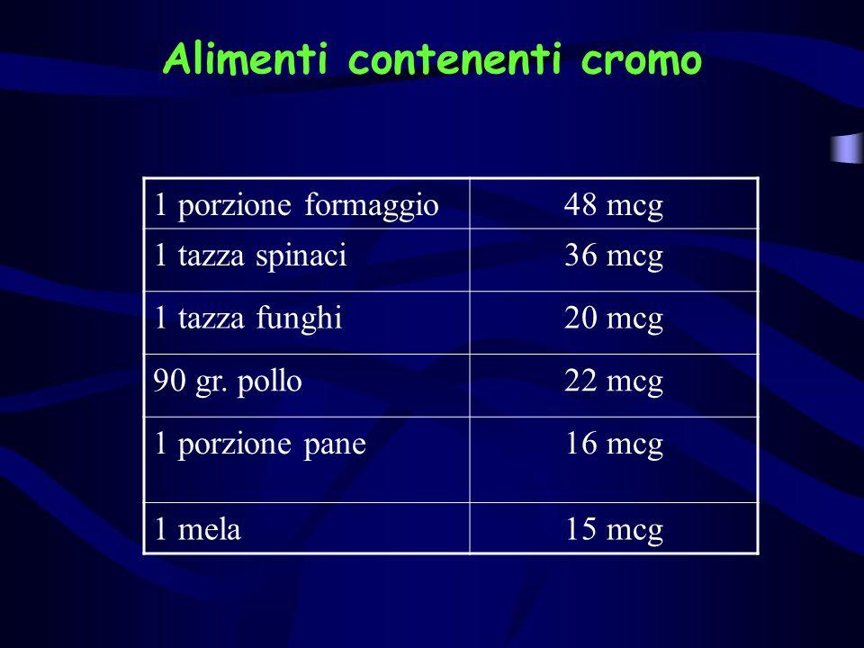 1 porzione formaggio48 mcg 1 tazza spinaci36 mcg 1 tazza funghi20 mcg 90 gr. pollo22 mcg 1 porzione pane16 mcg 1 mela15 mcg Alimenti contenenti cromo