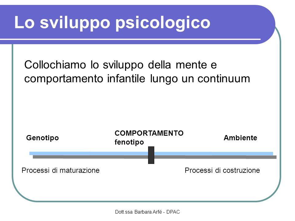 Lo sviluppo psicologico Collochiamo lo sviluppo della mente e comportamento infantile lungo un continuum Dott.ssa Barbara Arfé - DPAC Genotipo Processi di maturazione Ambiente Processi di costruzione COMPORTAMENTO fenotipo