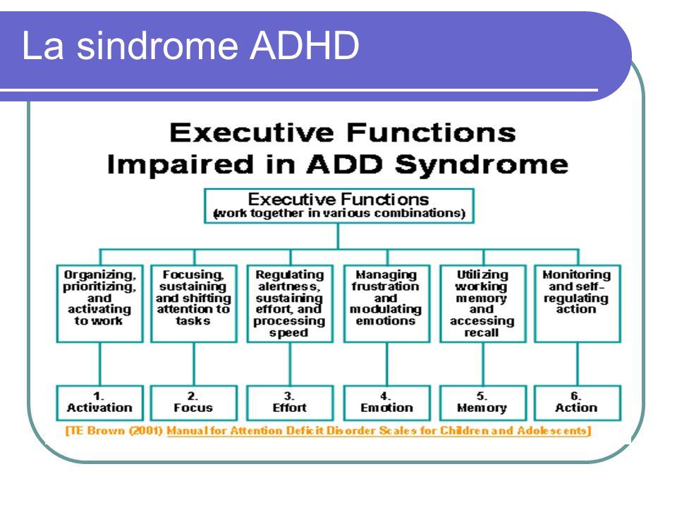 La sindrome ADHD