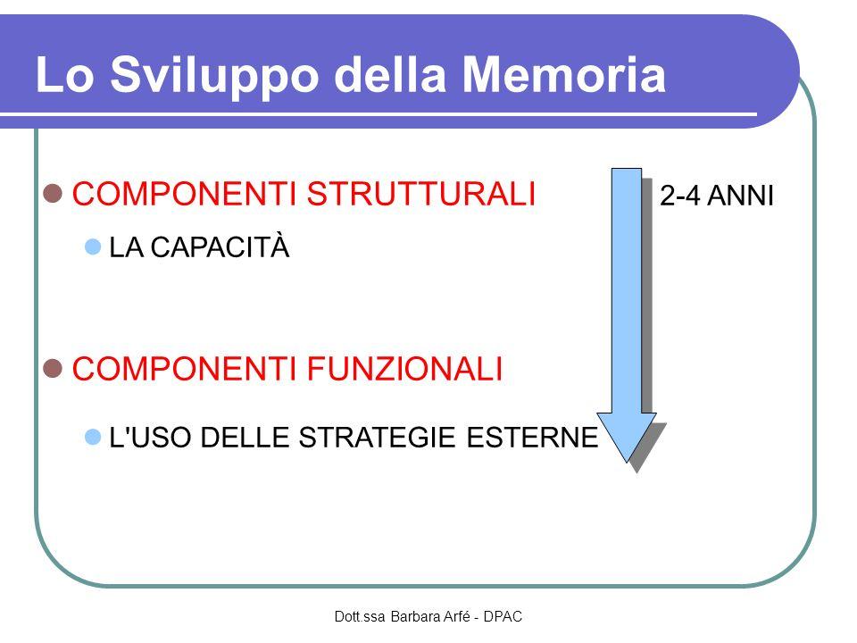 Lo Sviluppo della Memoria COMPONENTI STRUTTURALI 2-4 ANNI LA CAPACITÀ COMPONENTI FUNZIONALI L'USO DELLE STRATEGIE ESTERNE Dott.ssa Barbara Arfé - DPAC