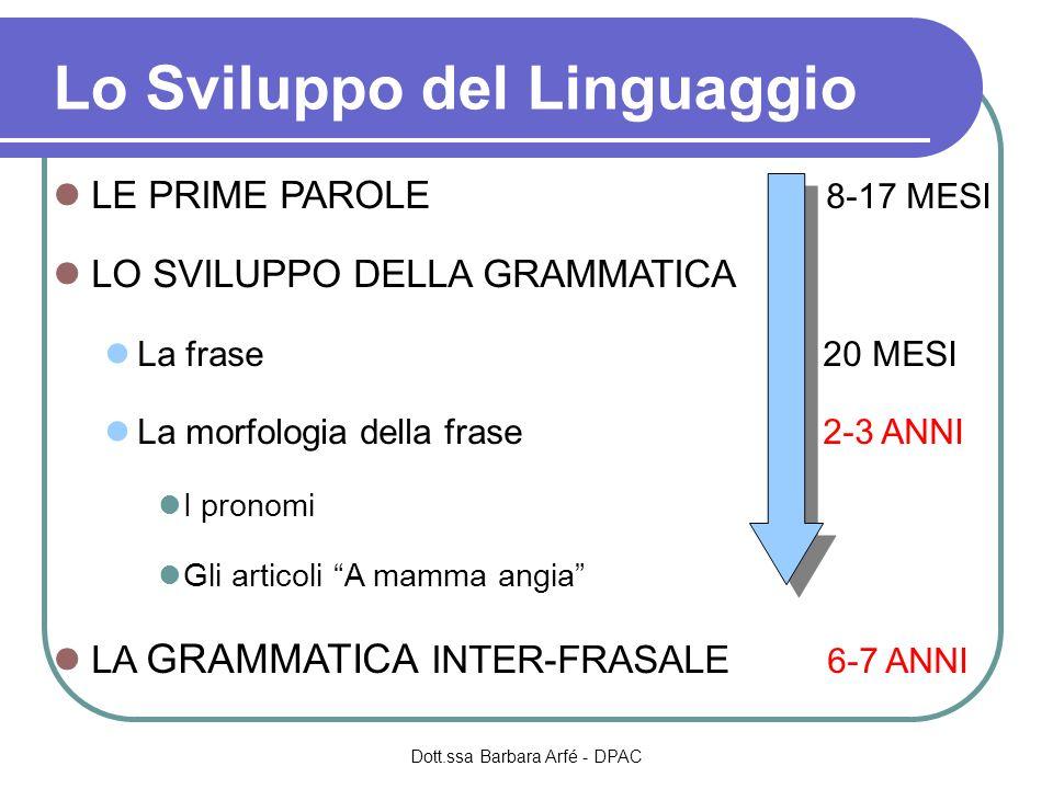 Lo Sviluppo del Linguaggio LE PRIME PAROLE 8-17 MESI LO SVILUPPO DELLA GRAMMATICA La frase 20 MESI La morfologia della frase 2-3 ANNI I pronomi Gli ar