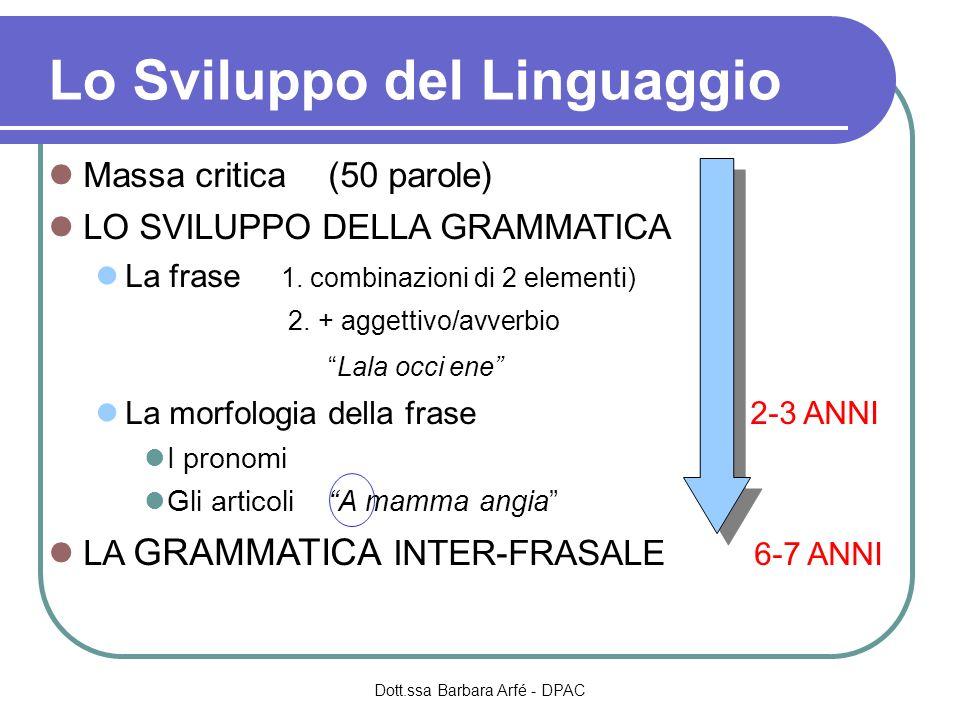 Lo Sviluppo del Linguaggio Massa critica(50 parole) LO SVILUPPO DELLA GRAMMATICA La frase 1. combinazioni di 2 elementi) 2. + aggettivo/avverbio Lala