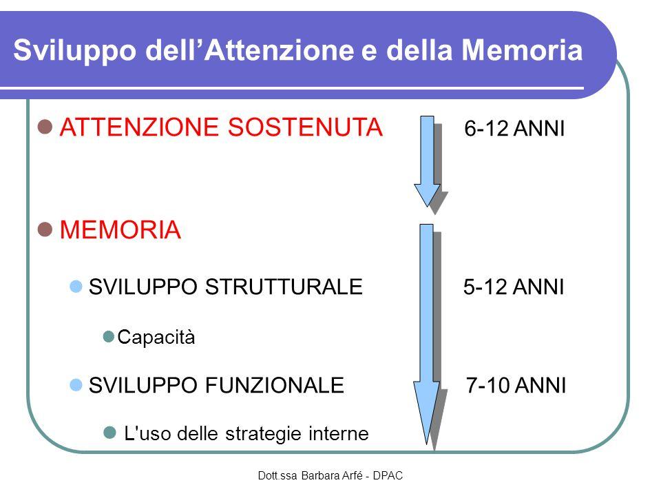 Sviluppo dellAttenzione e della Memoria ATTENZIONE SOSTENUTA 6-12 ANNI MEMORIA SVILUPPO STRUTTURALE 5-12 ANNI Capacità SVILUPPO FUNZIONALE 7-10 ANNI L uso delle strategie interne Dott.ssa Barbara Arfé - DPAC