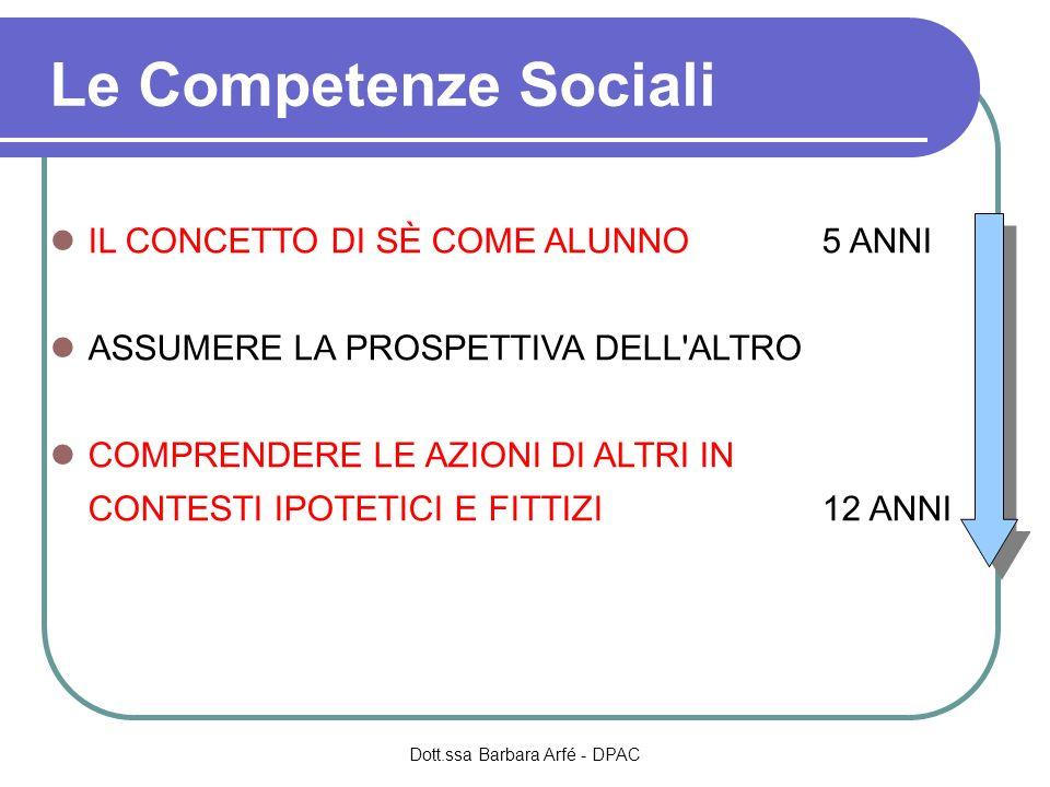 Le Competenze Sociali IL CONCETTO DI SÈ COME ALUNNO 5 ANNI ASSUMERE LA PROSPETTIVA DELL'ALTRO COMPRENDERE LE AZIONI DI ALTRI IN CONTESTI IPOTETICI E F