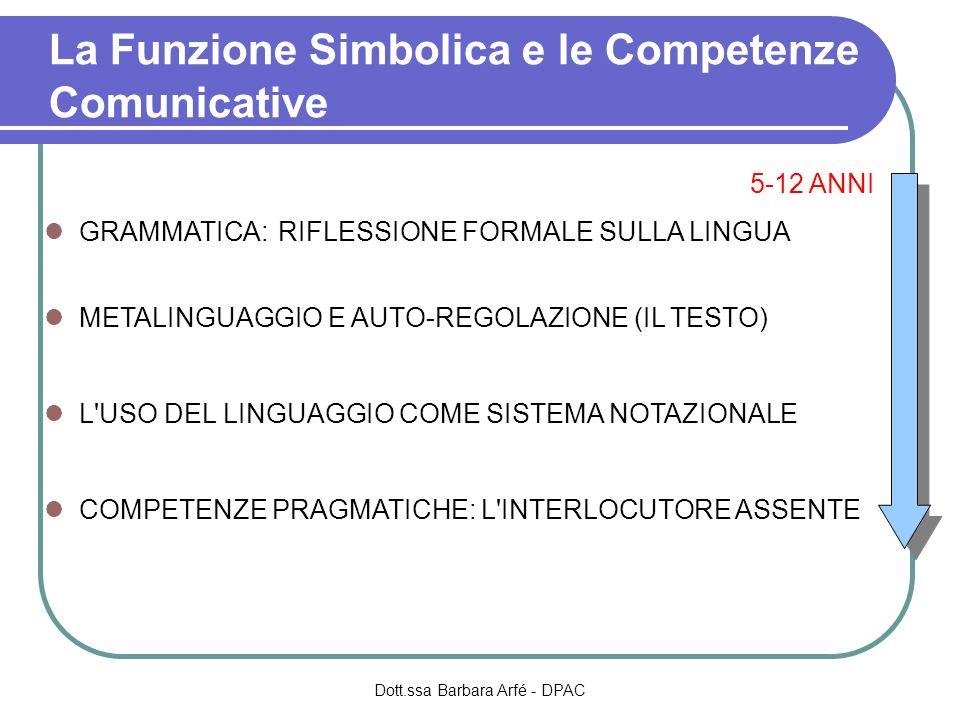 La Funzione Simbolica e le Competenze Comunicative 5-12 ANNI GRAMMATICA: RIFLESSIONE FORMALE SULLA LINGUA METALINGUAGGIO E AUTO-REGOLAZIONE (IL TESTO) L USO DEL LINGUAGGIO COME SISTEMA NOTAZIONALE COMPETENZE PRAGMATICHE: L INTERLOCUTORE ASSENTE Dott.ssa Barbara Arfé - DPAC