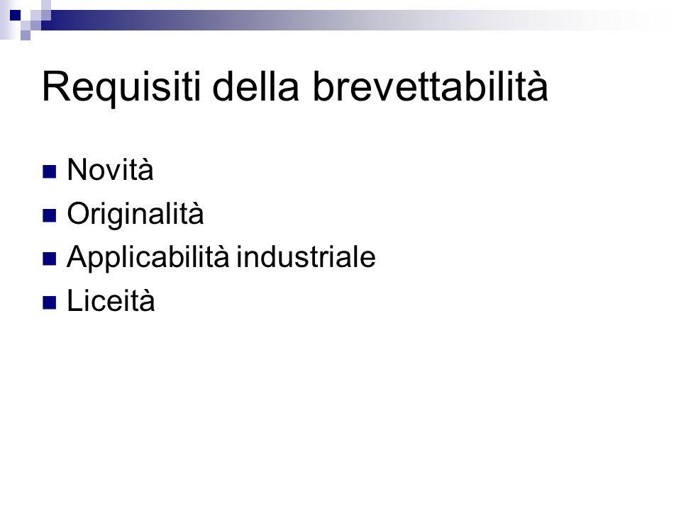 3.Utilizzo strategico del brevetto Brevetto o segreto industriale.
