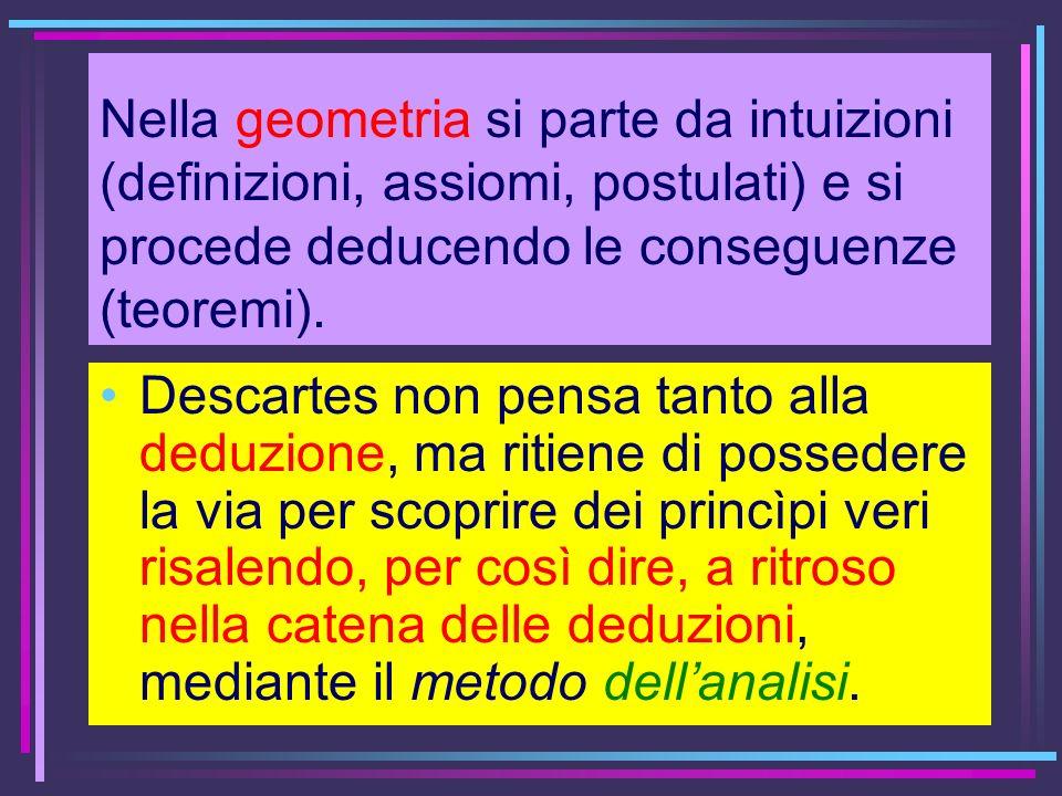Nella geometria si parte da intuizioni (definizioni, assiomi, postulati) e si procede deducendo le conseguenze (teoremi). Descartes non pensa tanto al