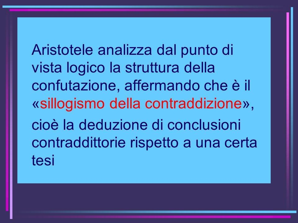 Aristotele analizza dal punto di vista logico la struttura della confutazione, affermando che è il «sillogismo della contraddizione», cioè la deduzion