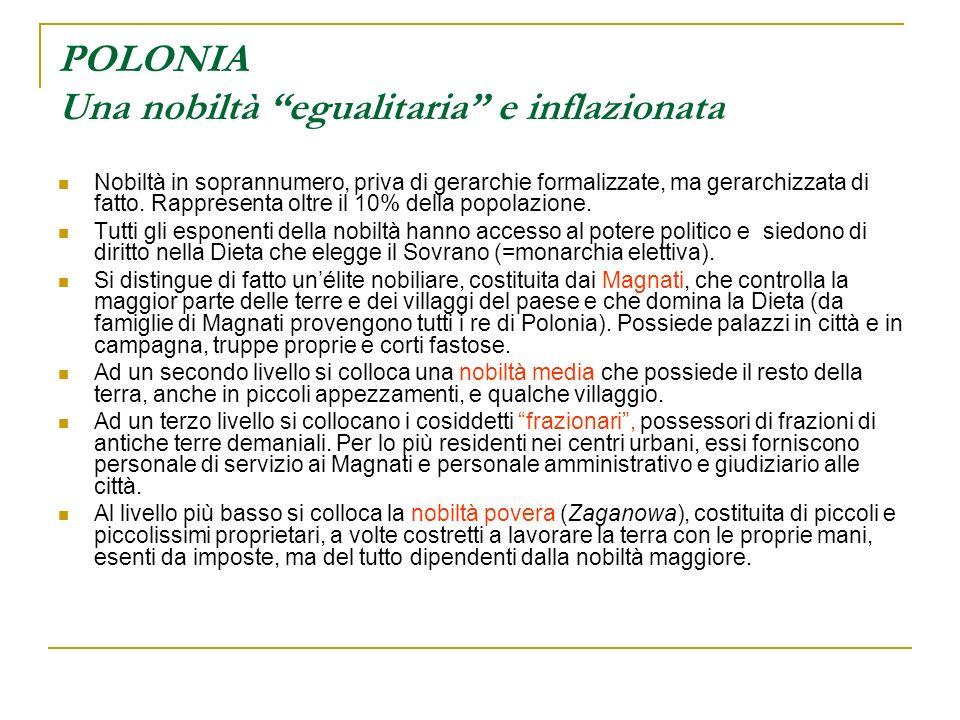 POLONIA Una nobiltà egualitaria e inflazionata Nobiltà in soprannumero, priva di gerarchie formalizzate, ma gerarchizzata di fatto.