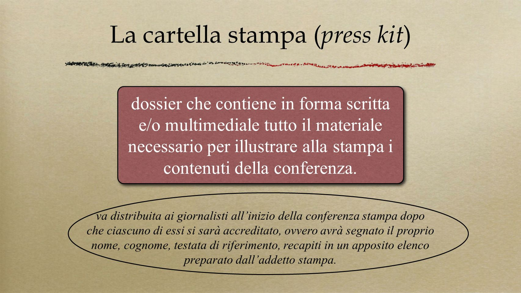 La cartella stampa ( press kit ) dossier che contiene in forma scritta e/o multimediale tutto il materiale necessario per illustrare alla stampa i con