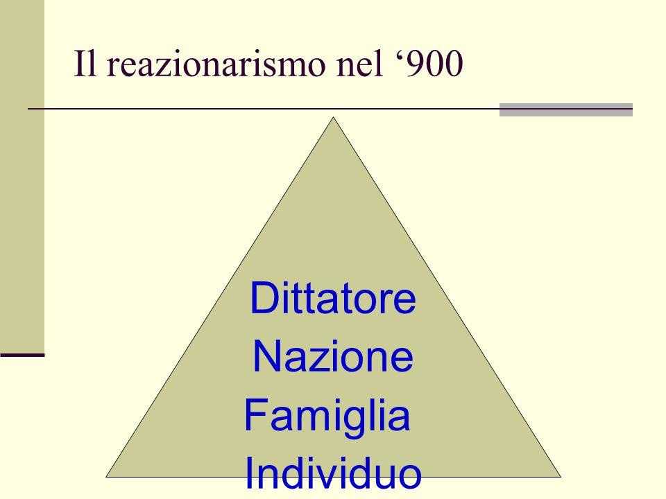 Il reazionarismo nel 900 Dittatore Nazione Famiglia Individuo