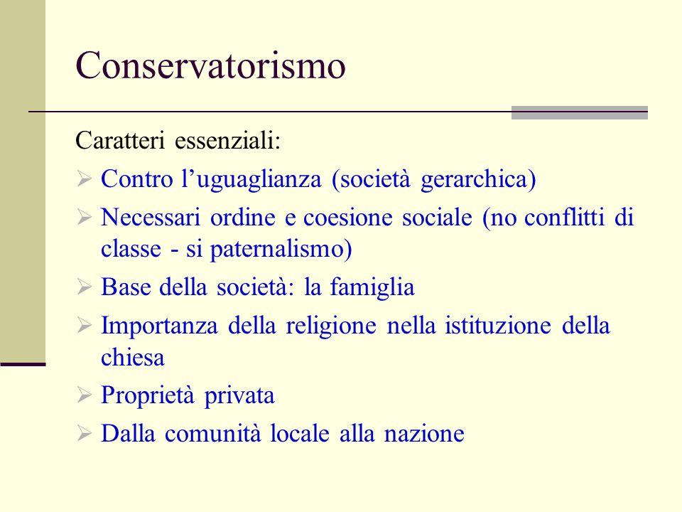 Conservatorismo Caratteri essenziali: Contro luguaglianza (società gerarchica) Necessari ordine e coesione sociale (no conflitti di classe - si patern