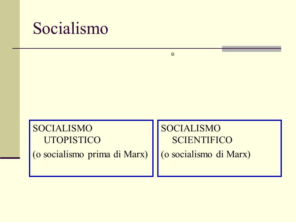 Socialismo SOCIALISMO UTOPISTICO (o socialismo prima di Marx) SOCIALISMO SCIENTIFICO (o socialismo di Marx)