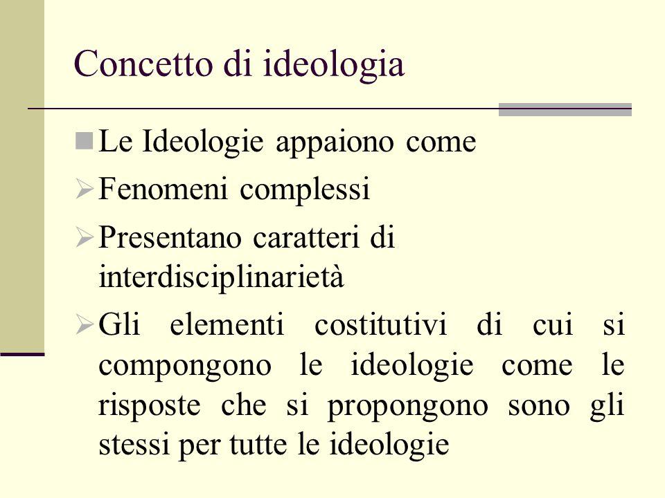 Concetto di ideologia Le Ideologie appaiono come Fenomeni complessi Presentano caratteri di interdisciplinarietà Gli elementi costitutivi di cui si co