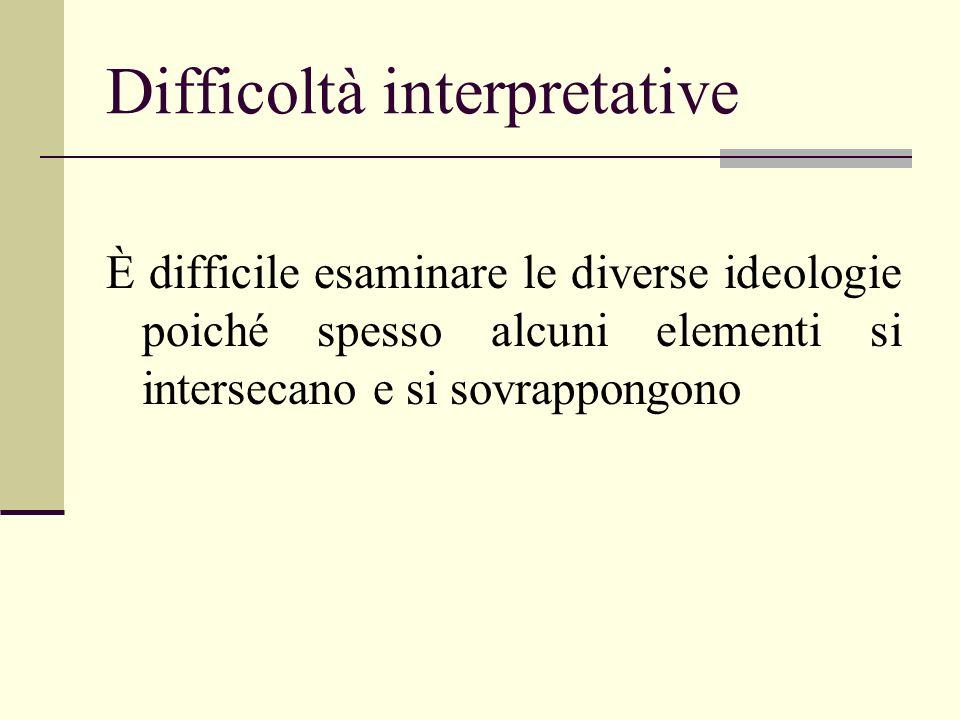 Difficoltà interpretative È difficile esaminare le diverse ideologie poiché spesso alcuni elementi si intersecano e si sovrappongono