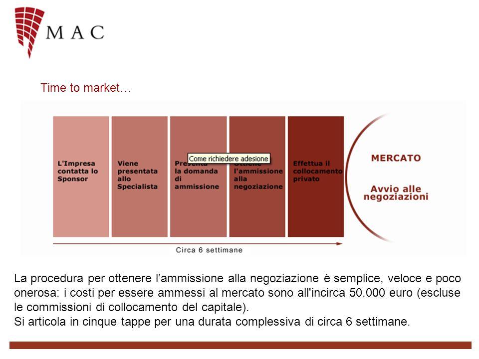Time to market… La procedura per ottenere lammissione alla negoziazione è semplice, veloce e poco onerosa: i costi per essere ammessi al mercato sono all incirca 50.000 euro (escluse le commissioni di collocamento del capitale).