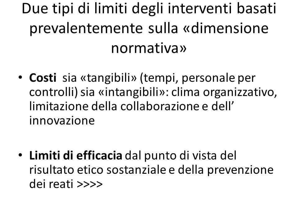 Due tipi di limiti degli interventi basati prevalentemente sulla «dimensione normativa» Costi sia «tangibili» (tempi, personale per controlli) sia «intangibili»: clima organizzativo, limitazione della collaborazione e dell innovazione Limiti di efficacia dal punto di vista del risultato etico sostanziale e della prevenzione dei reati >>>>