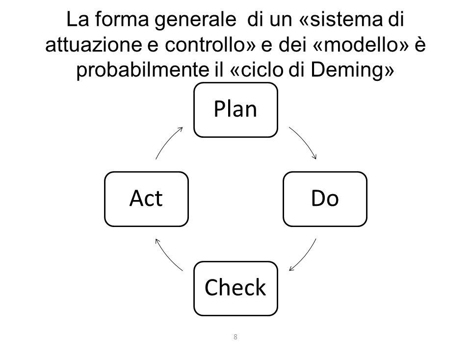 La forma generale di un «sistema di attuazione e controllo» e dei «modello» è probabilmente il «ciclo di Deming» PlanDoCheckAct 8