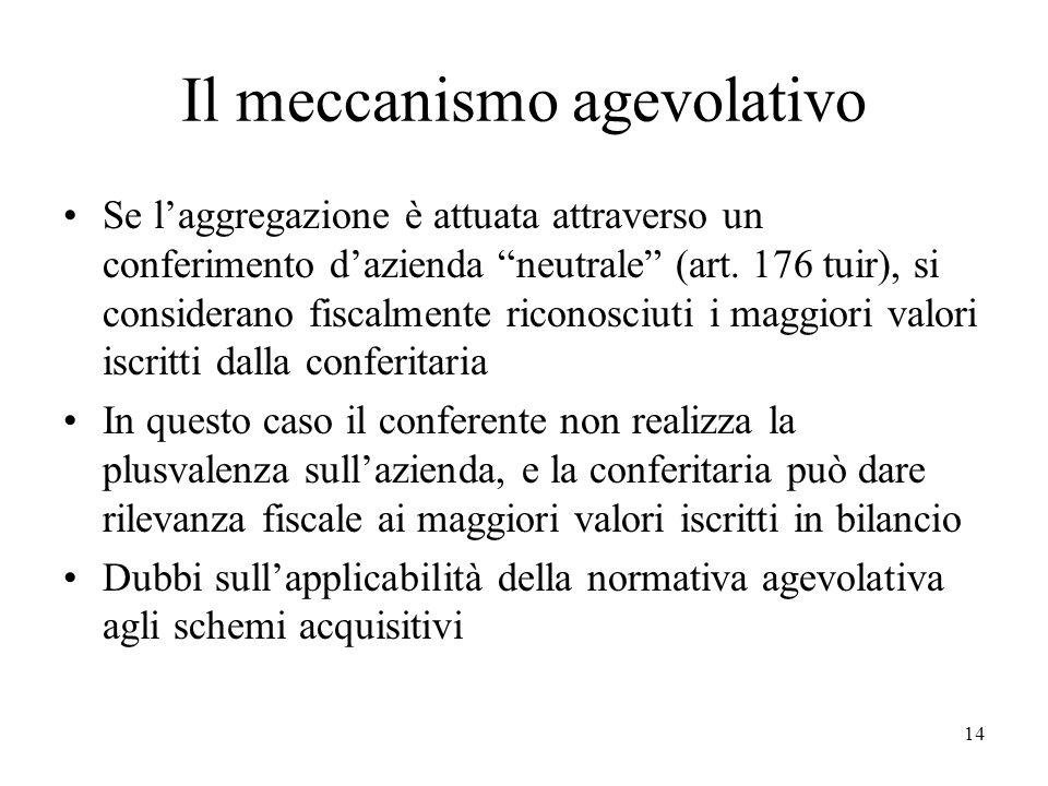 Il meccanismo agevolativo Se laggregazione è attuata attraverso un conferimento dazienda neutrale (art. 176 tuir), si considerano fiscalmente riconosc