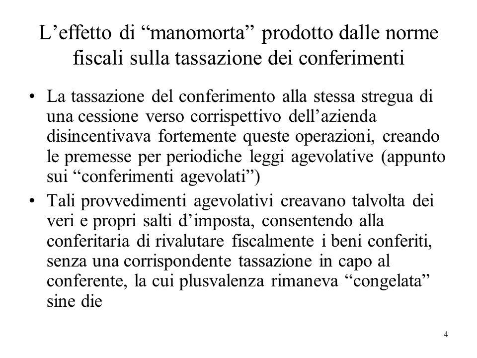 Leffetto di manomorta prodotto dalle norme fiscali sulla tassazione dei conferimenti La tassazione del conferimento alla stessa stregua di una cession