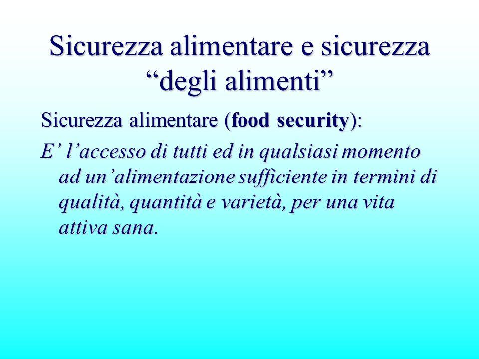 Sicurezza alimentare e sicurezza degli alimenti Sicurezza alimentare (food security): E laccesso di tutti ed in qualsiasi momento ad unalimentazione s