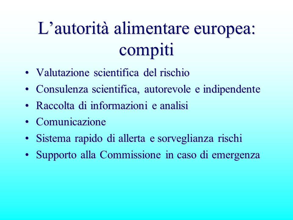 Lautorità alimentare europea: compiti Valutazione scientifica del rischioValutazione scientifica del rischio Consulenza scientifica, autorevole e indi