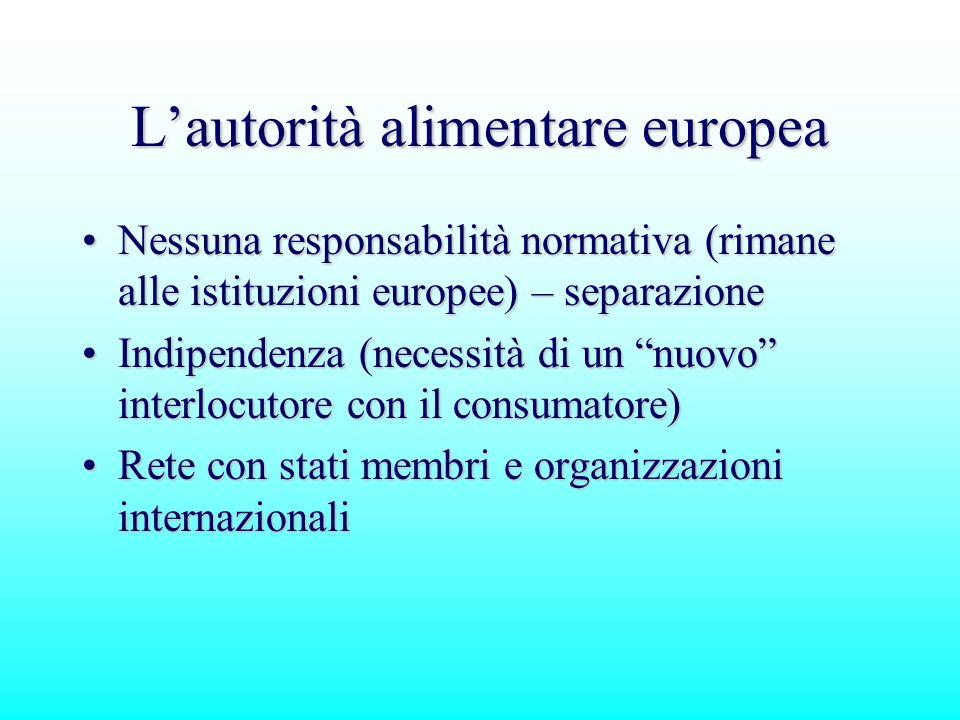 Lautorità alimentare europea Nessuna responsabilità normativa (rimane alle istituzioni europee) – separazioneNessuna responsabilità normativa (rimane