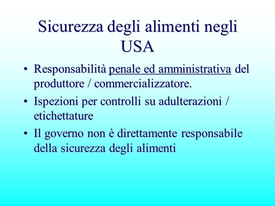 Sicurezza degli alimenti negli USA Responsabilità penale ed amministrativa del produttore / commercializzatore.Responsabilità penale ed amministrativa