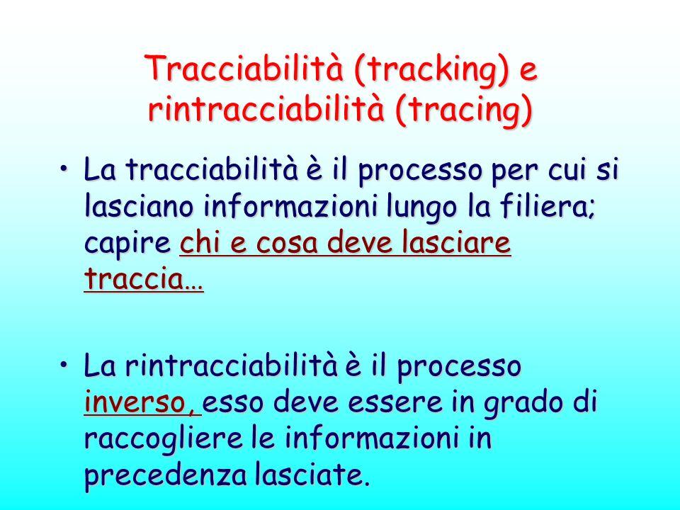 Tracciabilità (tracking) e rintracciabilità (tracing) La tracciabilità è il processo per cui si lasciano informazioni lungo la filiera; capire chi e c