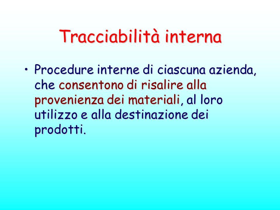 Tracciabilità interna Procedure interne di ciascuna azienda, che consentono di risalire alla provenienza dei materiali, al loro utilizzo e alla destin